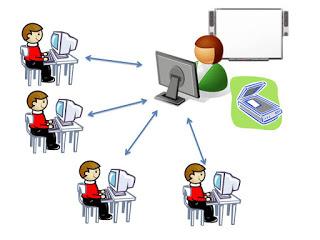 Что такое система дистанционного обучения